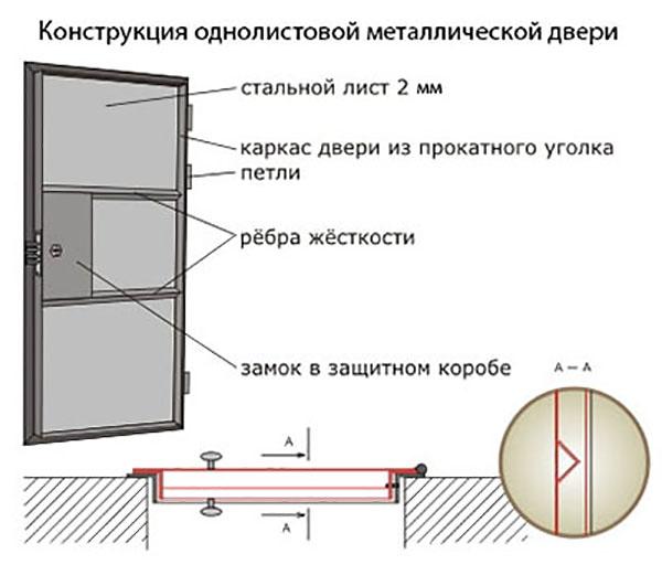 Как сделать входные металлические двери своими руками чертежи 48