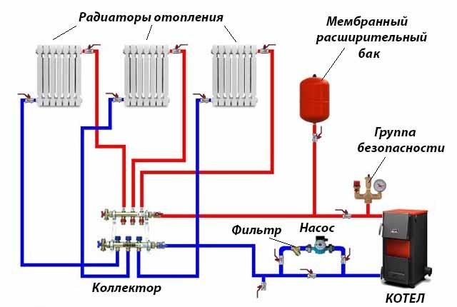 Отопление от газового котла своими руками 364