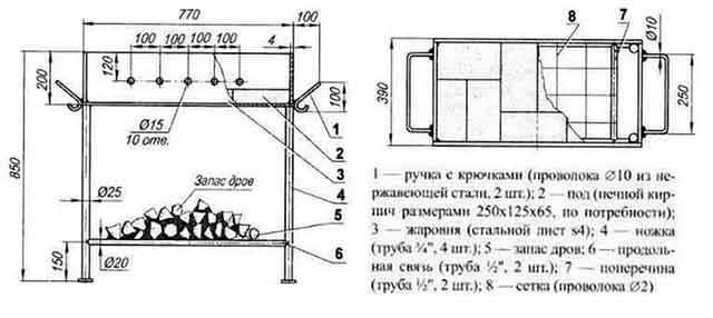 Схема жаровни с деталировкой