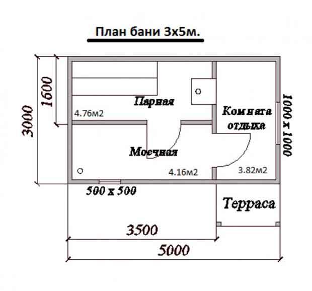 Планировка домика 5х3