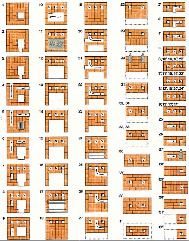 Схема постройки шведки