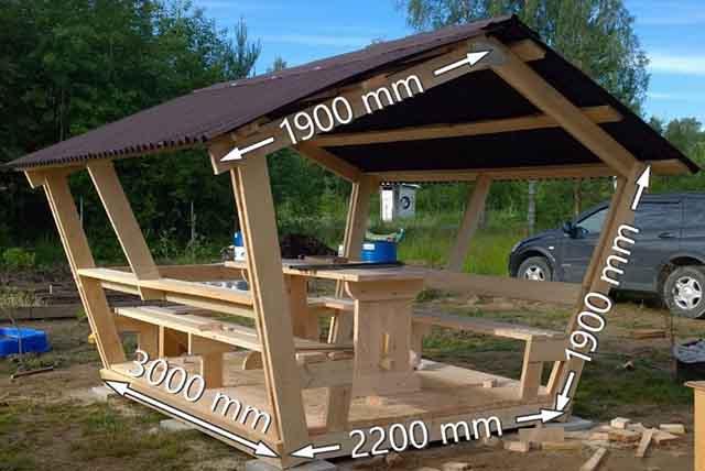 Схема простой садовой постройки