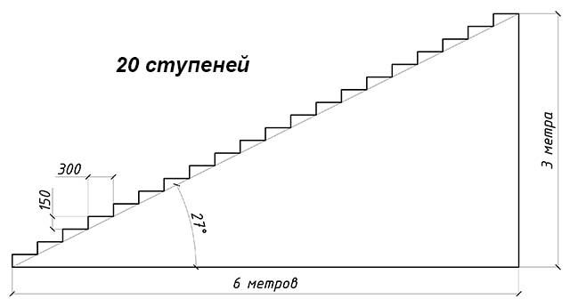 Пологий лестничный марш - схема