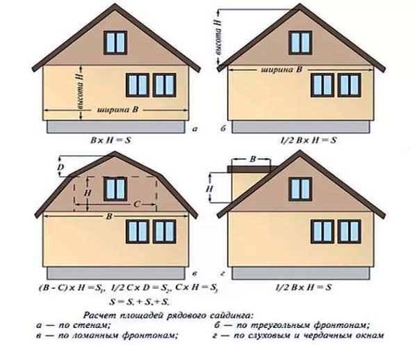 Размеры фасадов и окон