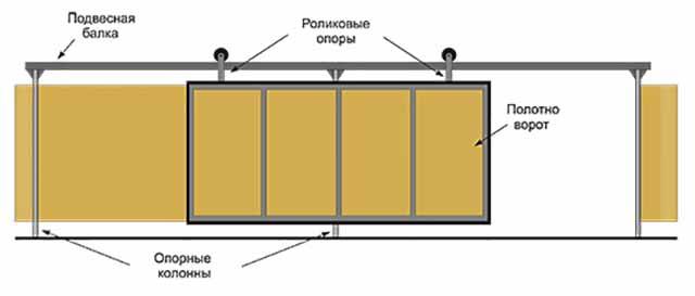 Устройство подвесной системы
