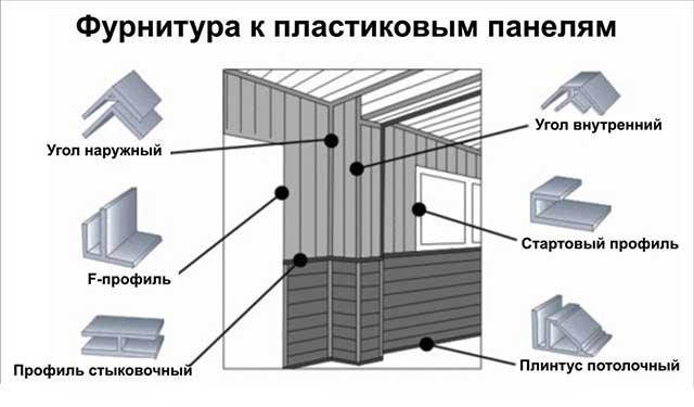 Пластмассовая фурнитура - схема монтажа
