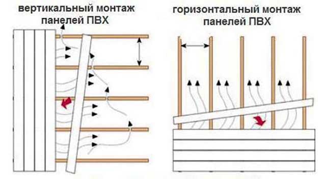Монтажные схемы укладки ламелей