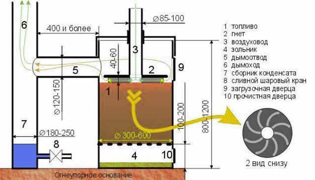 Схема подключения и монтажа отопителя