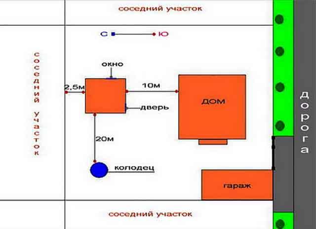 Схема-план участка