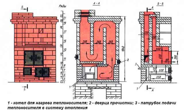 Схема работы отопителя из кирпича