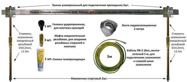 Набор деталей подземного контура