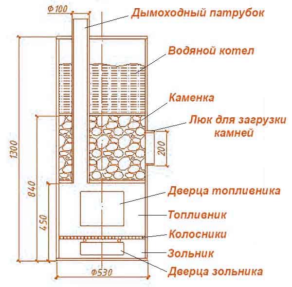 Схема комбинированной печки в разрезе