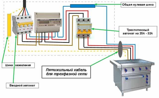 Линия на 3 фазы для электропечки
