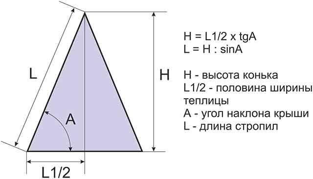 Расчет угла треугольника