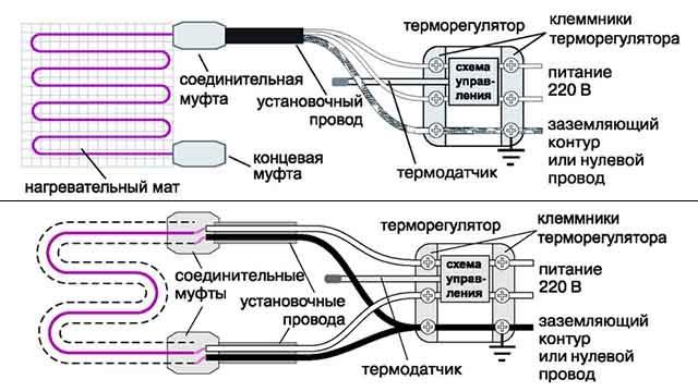 Схема подсоединения проводников разного типа