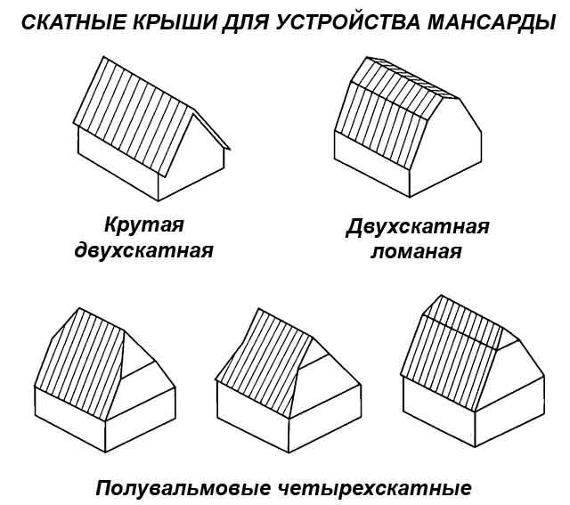 Домики разной формы