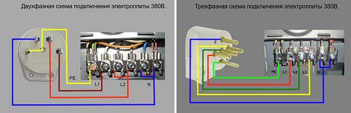 Схемы на 2 и 3 фазы для электропечи