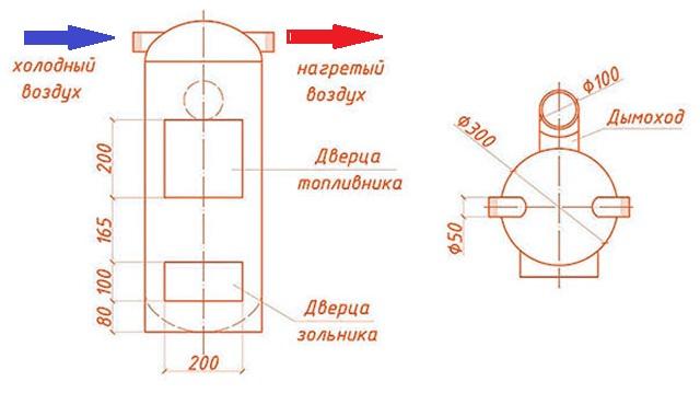 Схема нагрева воздуха в печурке