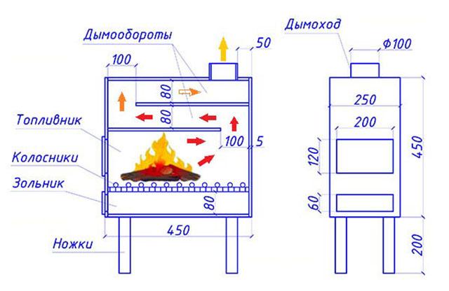 Схематическое изображение конструкции печи