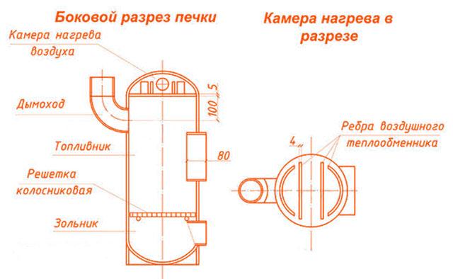 Верхний и боковой разрезы отопителя