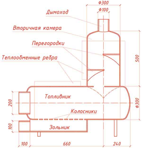 Горизонтальный отопитель с перегородками