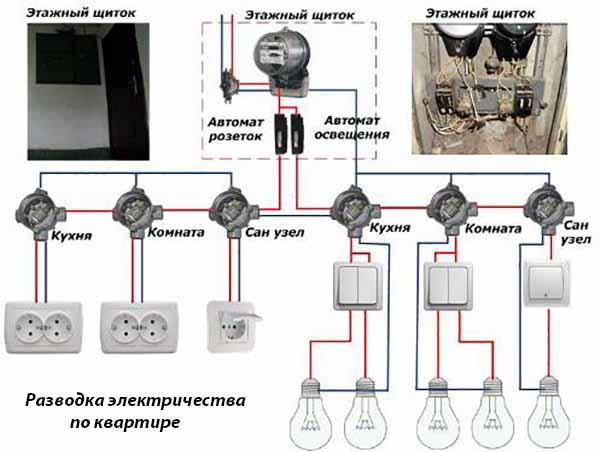 Квартирное электроснабжение - схема