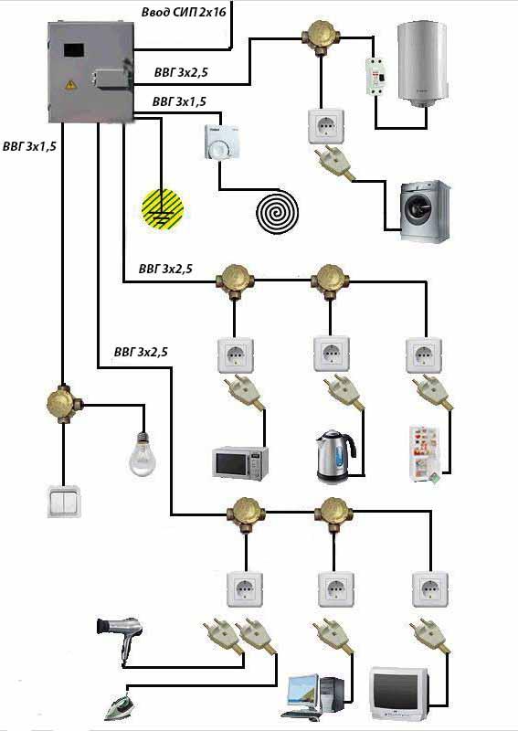Полная схема электроснабжения дома