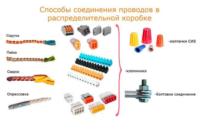 Разные соединители для стыковки проводки