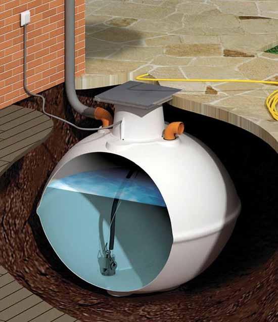 Подземный резервуар для привозной воды