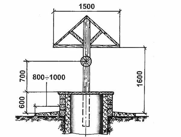 Строение стропильной системы колодезного навеса