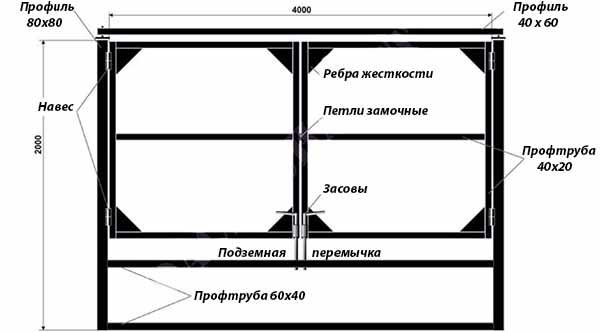 Схема с подземной жесткостью
