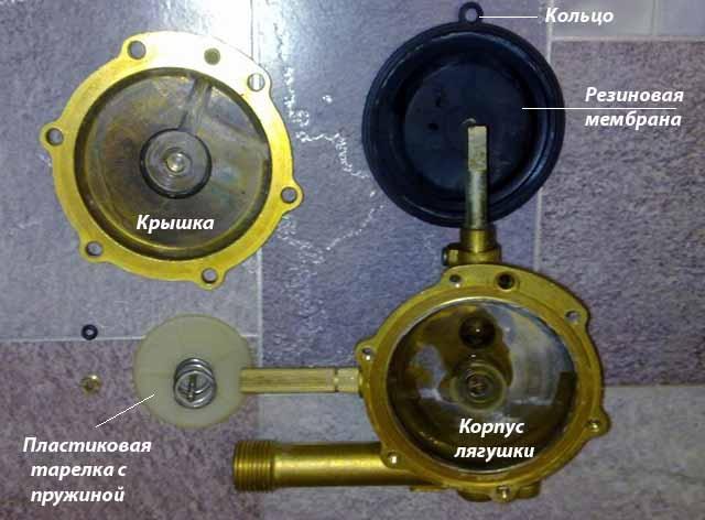 Исполнительный механизм водного узла