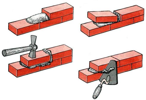Схема укладки камней