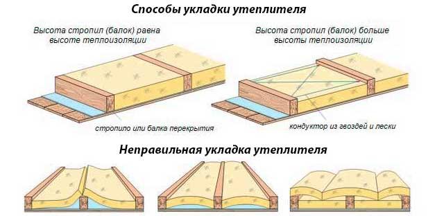 Раскладка рулонного материала по схеме