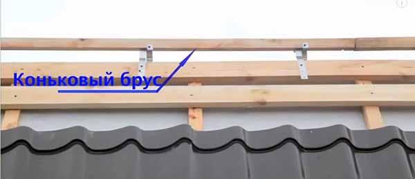 Каркас верхней части крыши