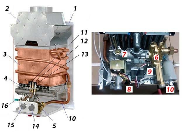 Конструкция водогрейного аппарата