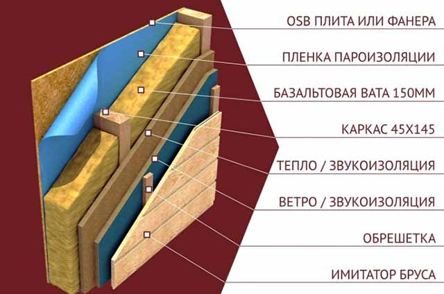 Схема утепления курятника