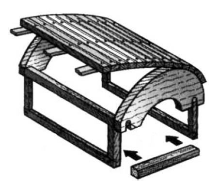Деревянный кладочный шаблон