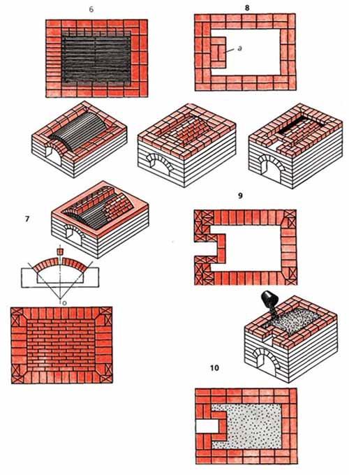 Схема укладки рядов 6-10