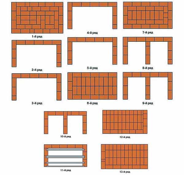 Первые 13 рядов кладки мангала