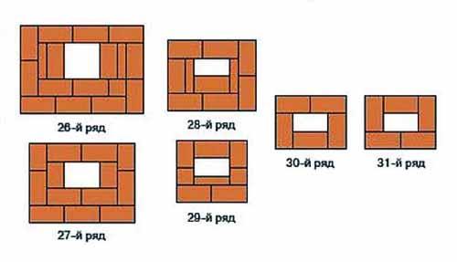 Схема постройки дымохода