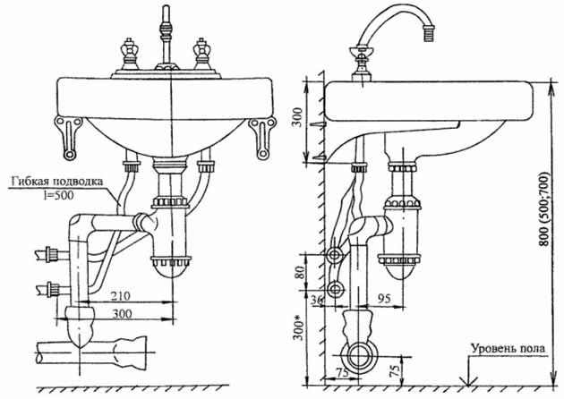 Монтажная схема установки мойки