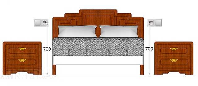 Место розеточных блоков в спальне