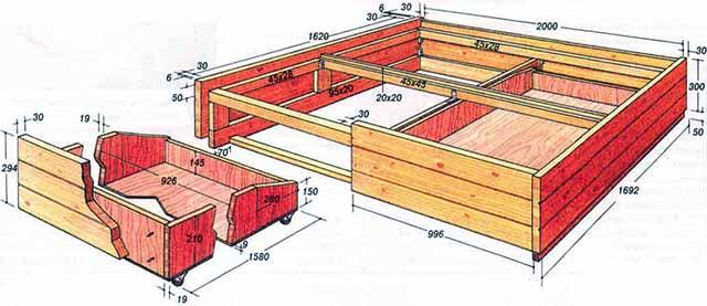 Схема кровати с выдвижным ящиком