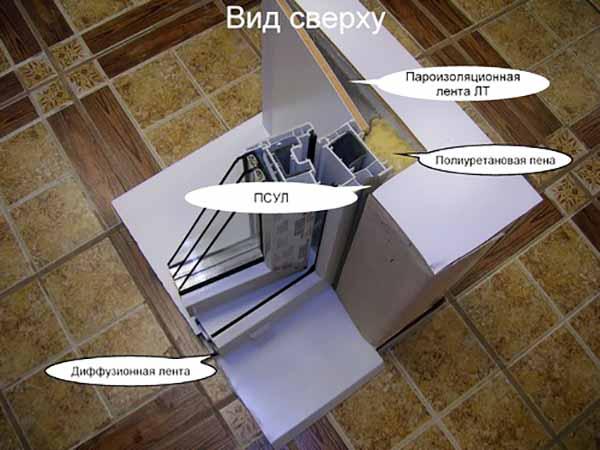Модель бокового узла крепления