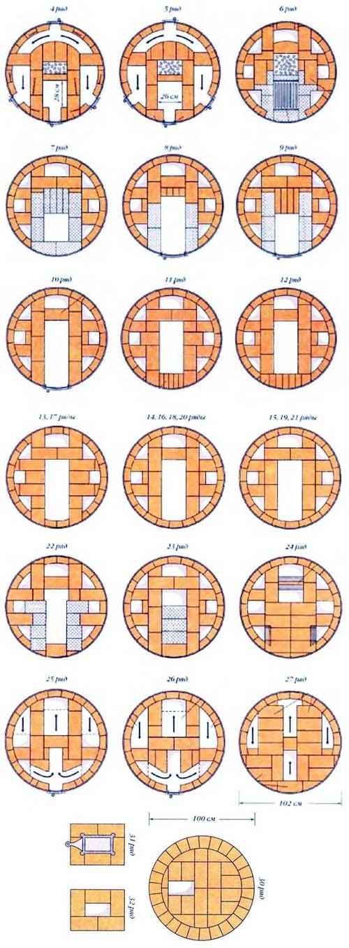 Кладочная схема круглой печки