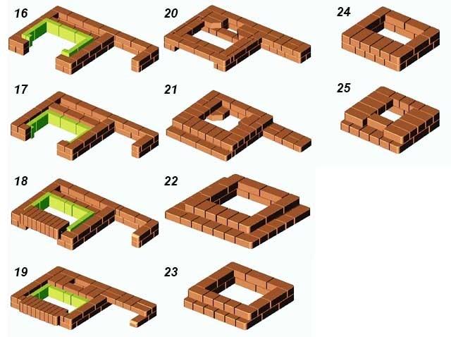 Порядок кладки ярусов 16-25