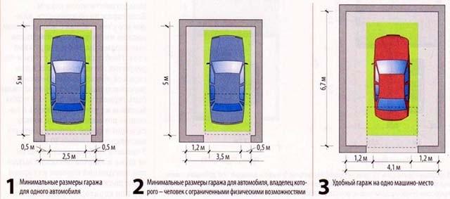 Схемы гаражей разных размеров