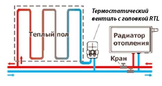 Подключение конутра через термоголовку RTL