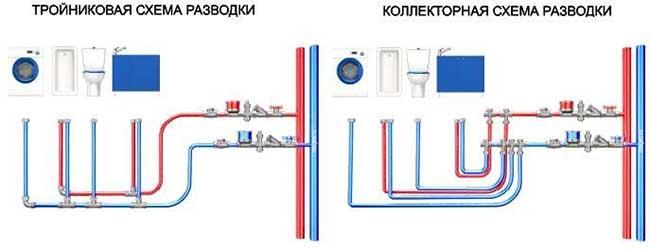 Как подключается водопровод в квартире